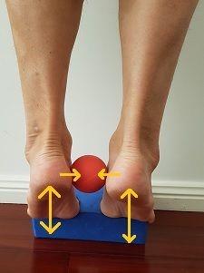 شکل 5 Heel lift